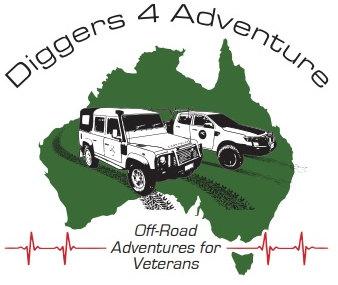 Diggers 4 Adventure